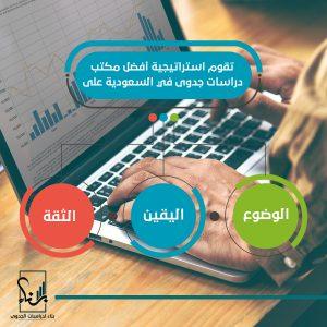 """%D8%AC%D8%AF%D9%8A%D8%AF %D8%A8%D9%86%D8%A7%D8%A1 300x300 - """"بناء"""".. أفضل مكتب دراسات جدوى في السعودية"""