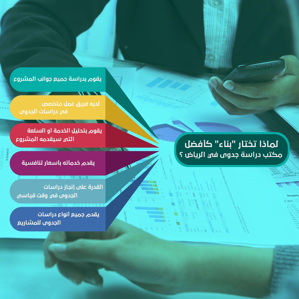ingo - هل تبحث عن مكتب دراسات جدوى معتمد في الرياض؟