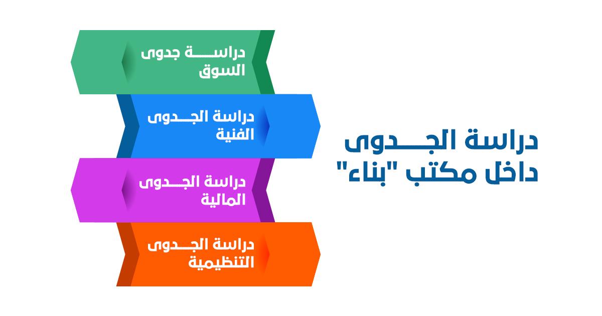 """الجدوى داخل مكتب بناء 1 - """"بناء"""" أفضل مكتب دراسات جدوى في الرياض شريان ينبض في قلب المملكة"""