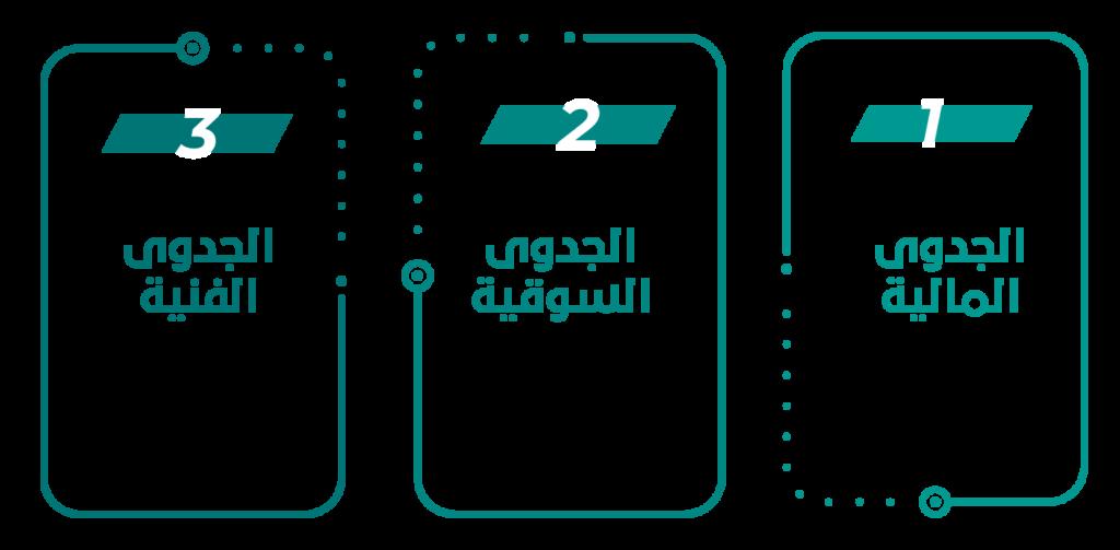 1 1024x503 - اكتسح السوق بدراسة جدوى احترافية من شركة بناء أهم شركة دراسات جدوى في جدة