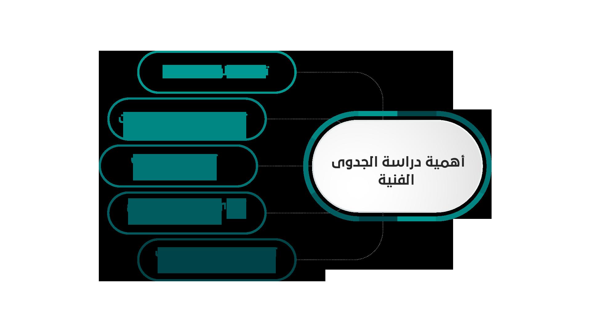 %D8%A3%D9%87%D9%85%D9%8A%D8%A9 %D8%AF%D8%B1%D8%A7%D8%B3%D8%A9 %D8%A7%D9%84%D8%AC%D8%AF%D9%88%D9%89 %D8%A7%D9%84%D9%81%D9%86%D9%8A%D8%A9 - 4 عناصر أساسية يوفرها مكتب بناء في دراسة الجدوى لضمان نجاح المشروع