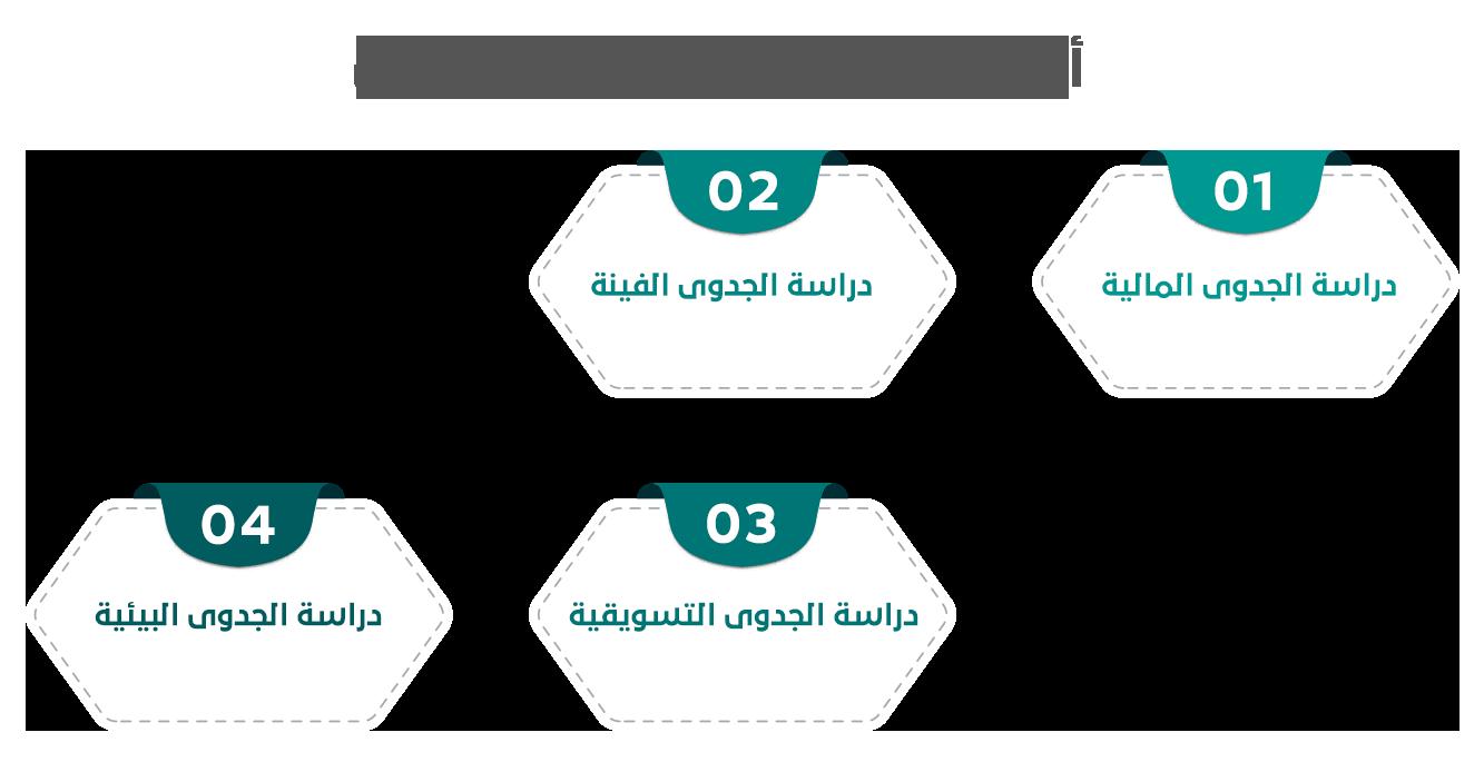 %D8%A3%D9%87%D9%85 %D8%B9%D9%86%D8%A7%D8%B5%D8%B1 %D8%AF%D8%B1%D8%A7%D8%B3%D8%A9 %D8%A7%D9%84%D8%AC%D8%AF%D9%88%D9%89 - %98 من جهات التمويل في المملكة تثق في دراسة الجدوى التي يقدمها مكتب بناء
