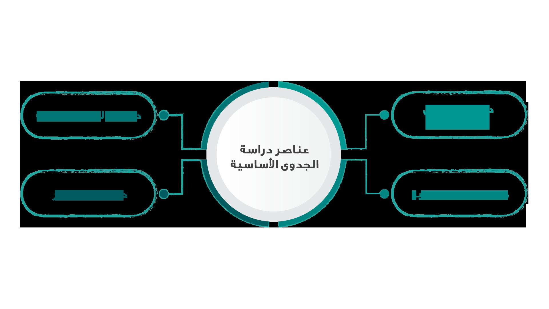 %D8%B9%D9%86%D8%A7%D8%B5%D8%B1 %D8%AF%D8%B1%D8%A7%D8%B3%D8%A9 %D8%A7%D9%84%D8%AC%D8%AF%D9%88%D9%89 %D8%A7%D9%84%D8%A3%D8%B3%D8%A7%D8%B3%D9%8A%D8%A9 - 4 عناصر أساسية يوفرها مكتب بناء في دراسة الجدوى لضمان نجاح المشروع